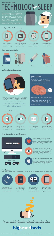 technology-ruining-sleep-how-fix-problem-infographic