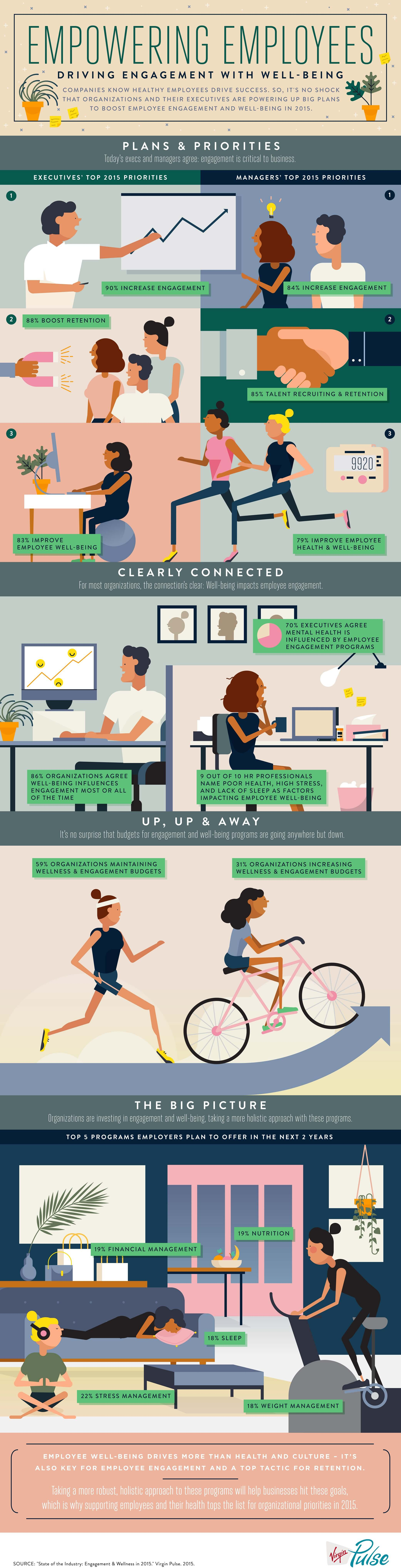Improve-employee-engagement-infographic