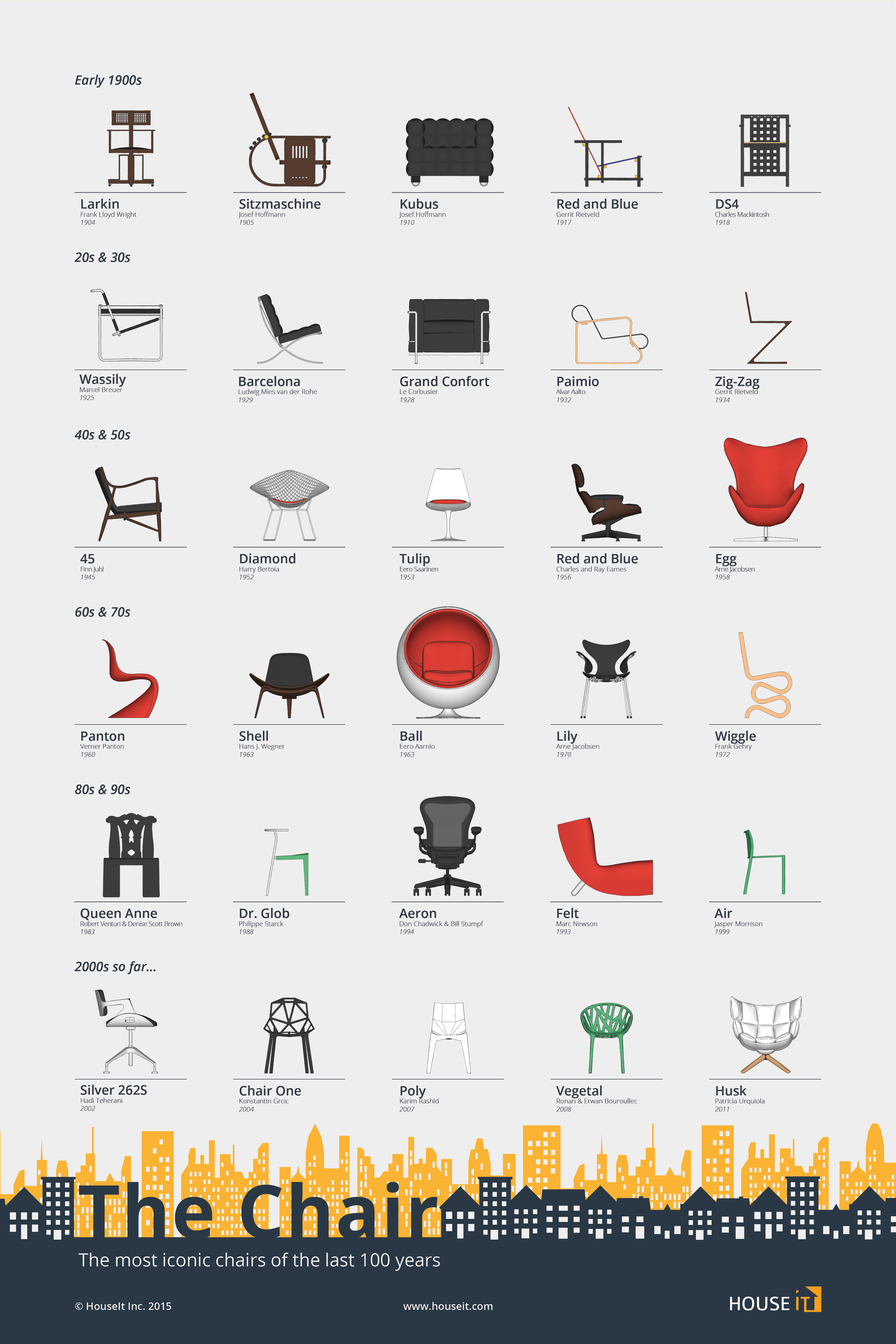 these iconic chairs are every industrial designers dream - Iconic Chairs Design