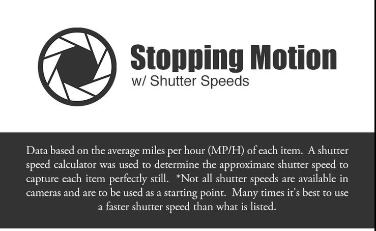 stoppingspeed