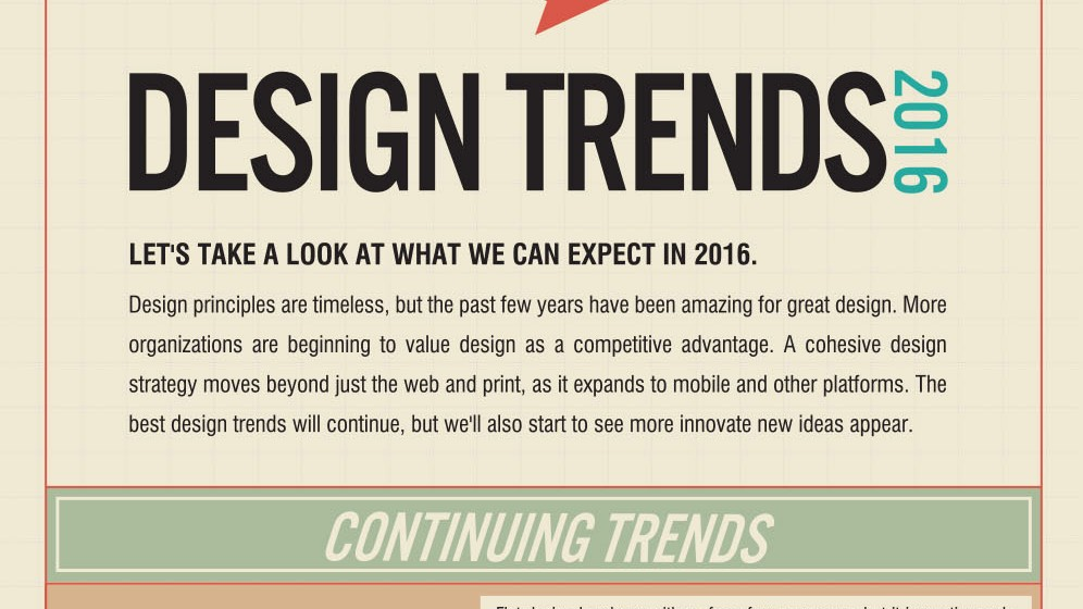 ucreative-design-trends-2016-infographic