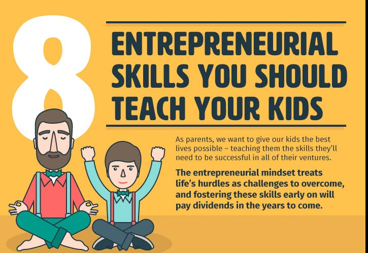 entrepreneurial-skills-teach-your-kids