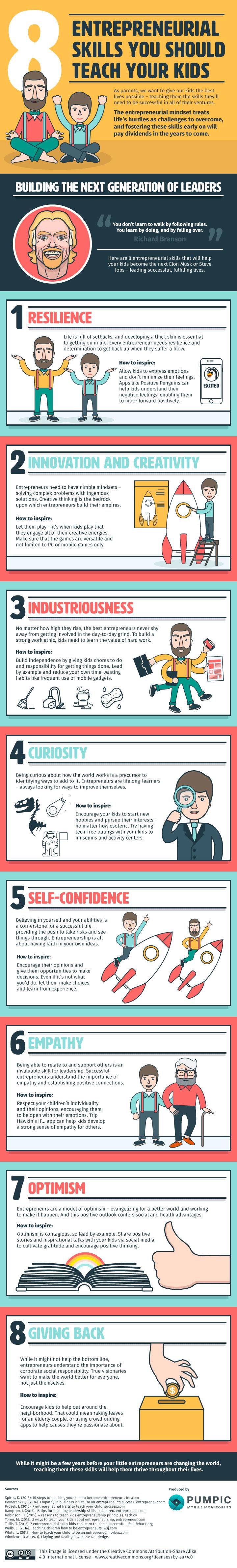 entrepreneurial-skills-teach-your-kids