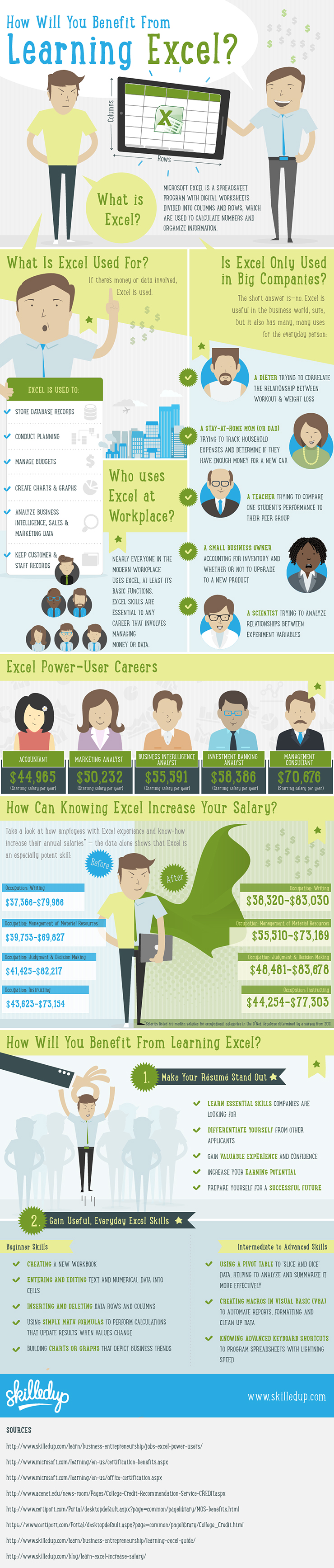 Value of Microsoft Excel to your Career
