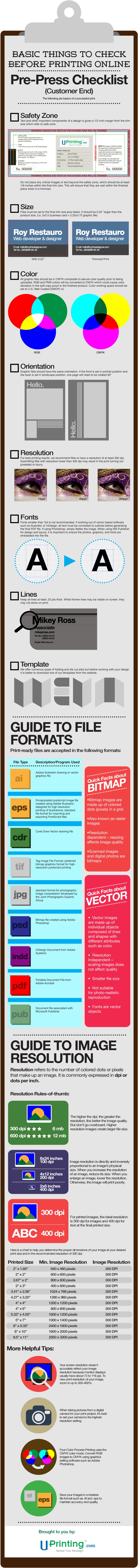 UPrinting's Pre-Press Checklist! an Infographic