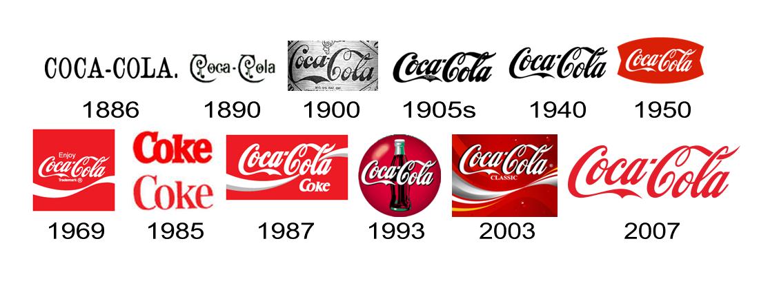 A céglogó egyedisége már a kezdetektől megfigyelhető a Coca Cola emblémájában, nem is változtott túl sokat az évek alatt